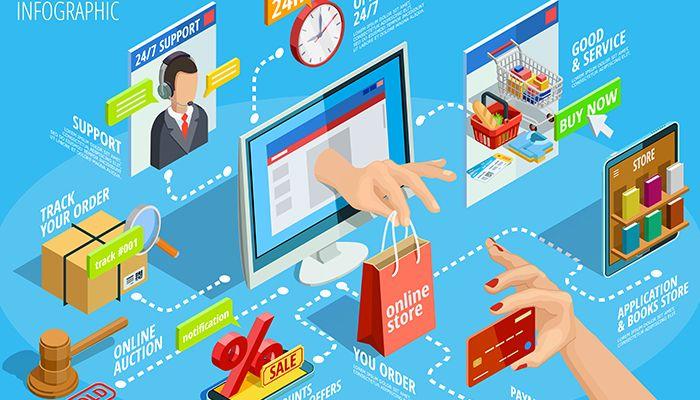 Cat costa un site de eCommerce?